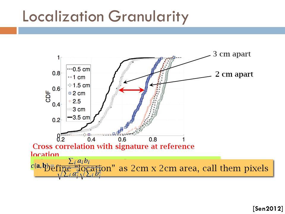 Localization Granularity