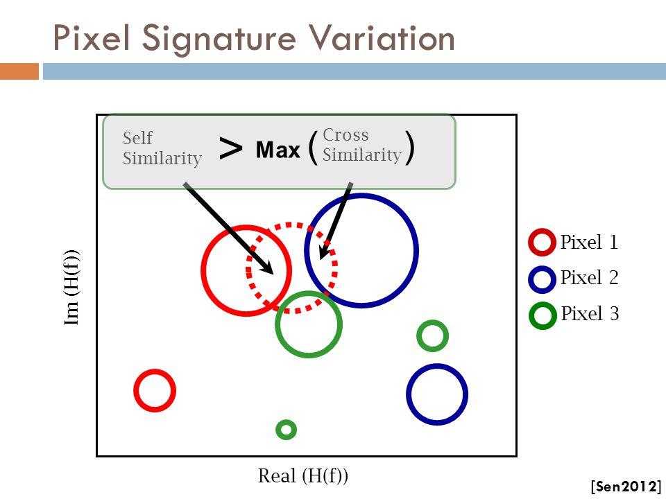 Pixel Signature Variation