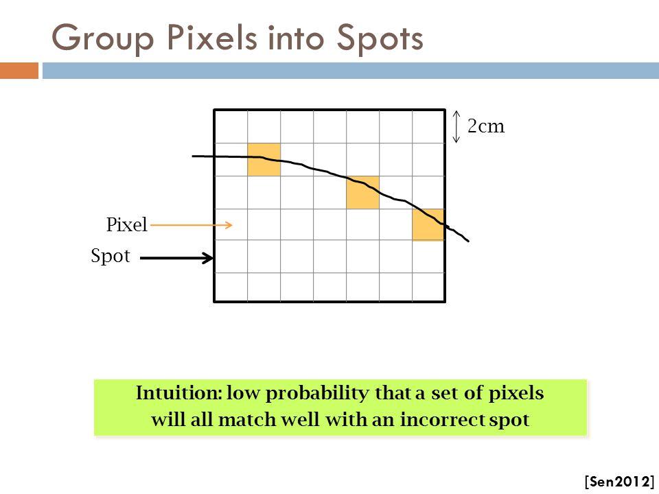Group Pixels into Spots
