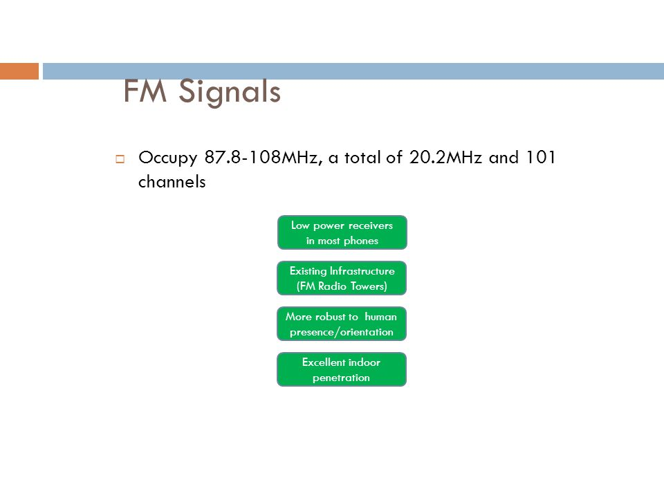 FM Signals Occupy 87.8-108MHz, a total of 20.2MHz and 101 channels