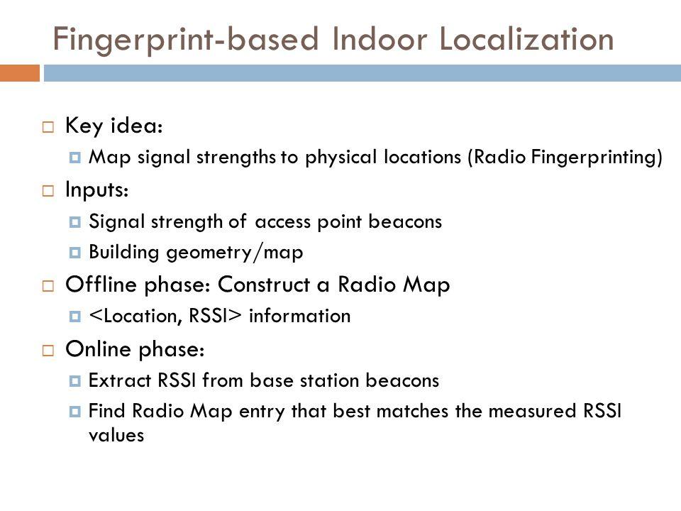 Fingerprint-based Indoor Localization