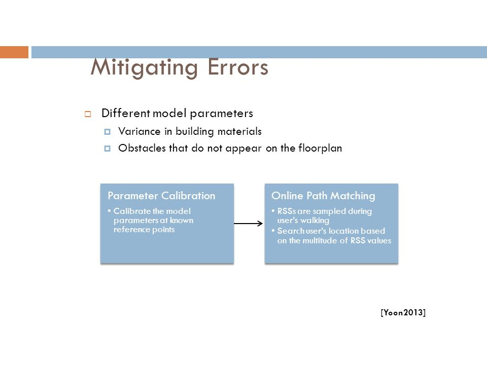 Mitigating Errors Different model parameters