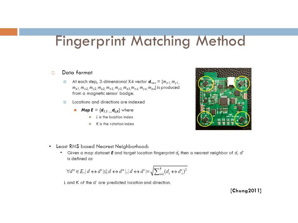 Fingerprint Matching Method