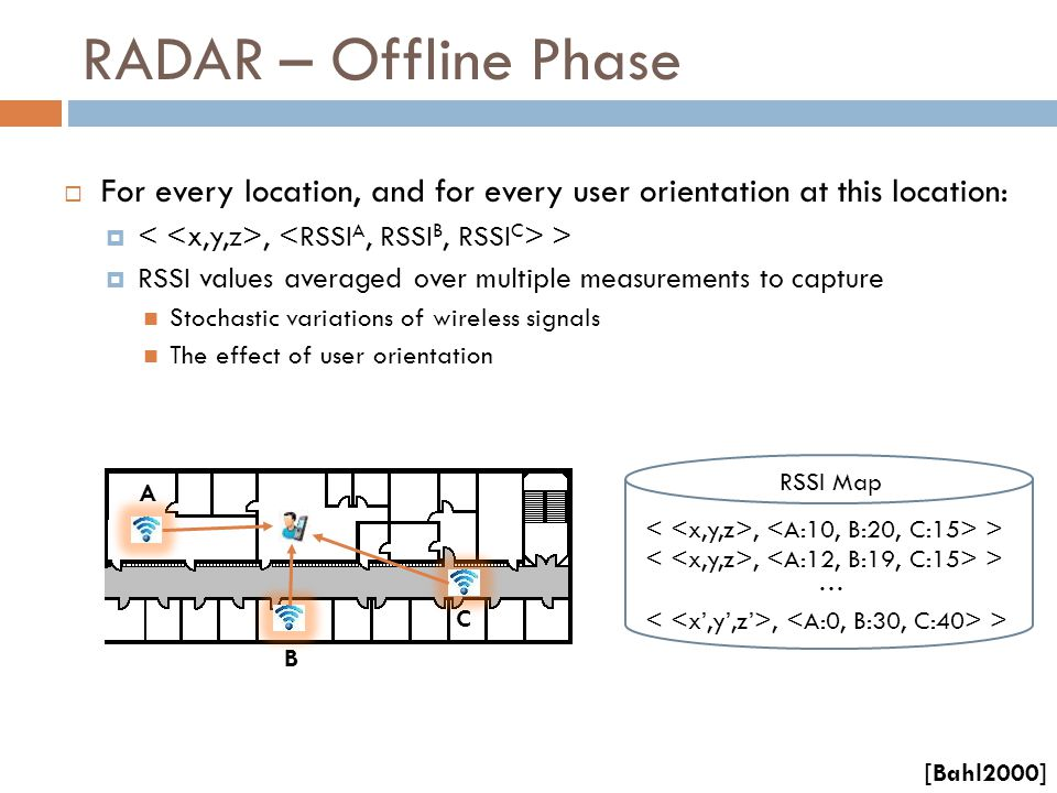 RADAR – Offline Phase For every location, and for every user orientation at this location: < <x,y,z>, <RSSIA, RSSIB, RSSIC> >
