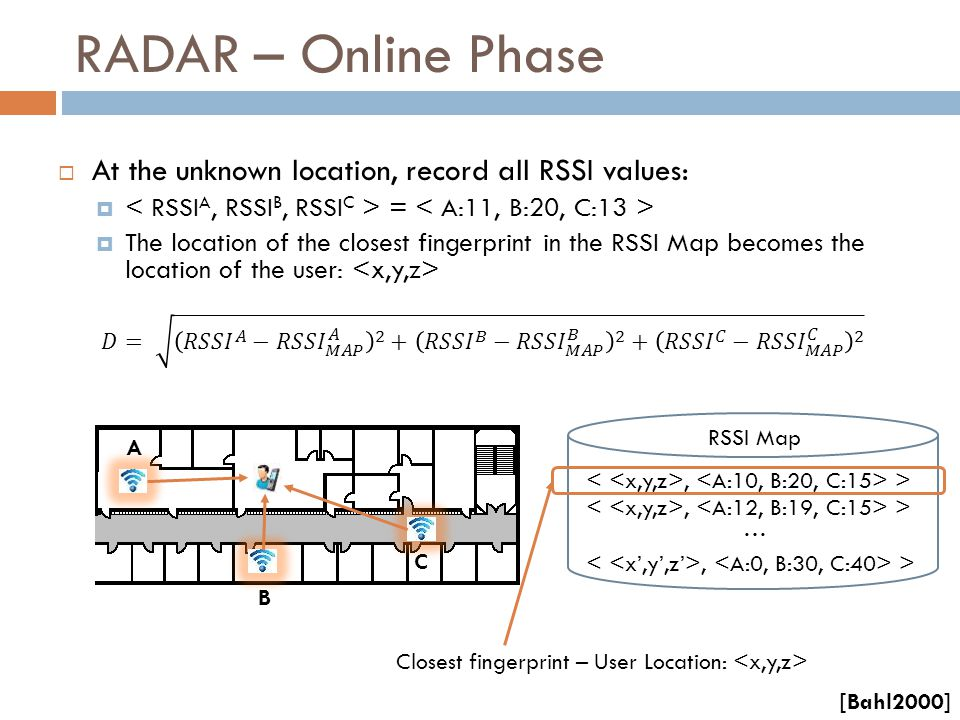 RADAR – Online Phase At the unknown location, record all RSSI values: