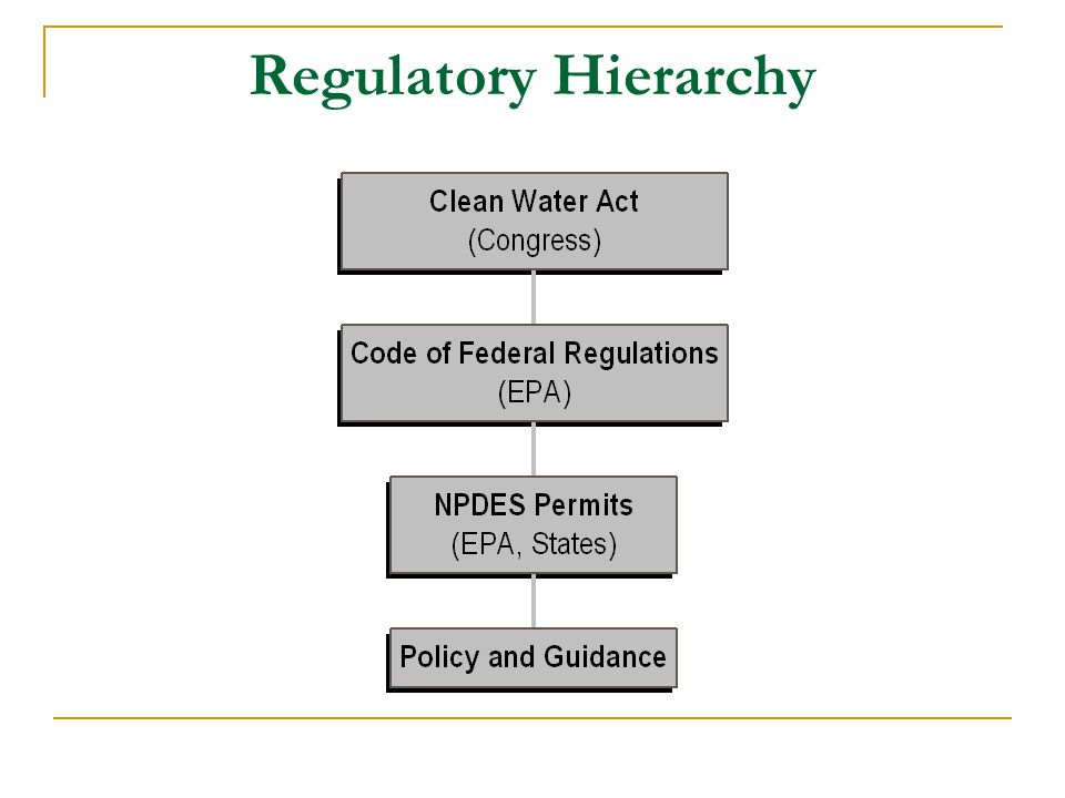 Regulatory Hierarchy