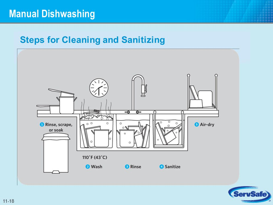 Manual Dishwashing Steps for Cleaning and Sanitizing Instructor Notes