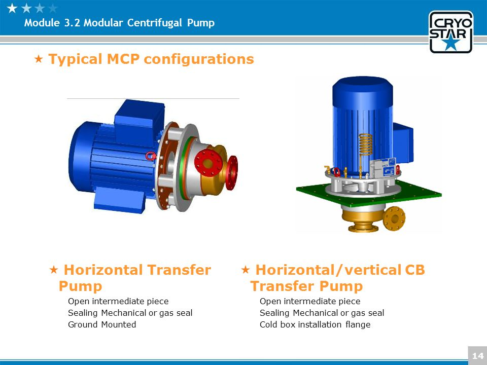 Typical MCP configurations