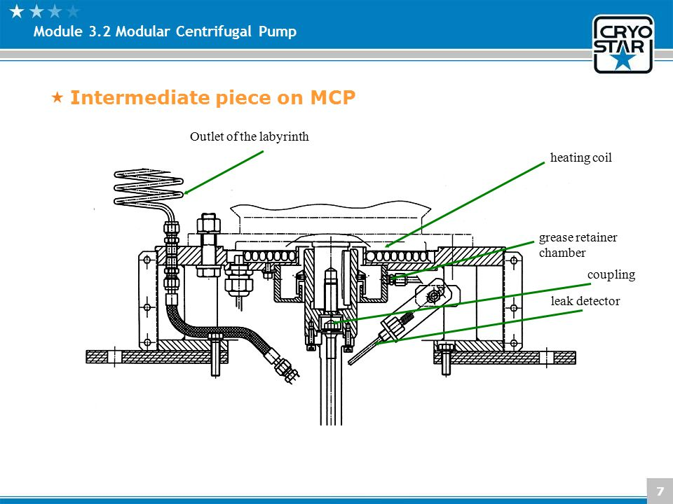 Intermediate piece on MCP