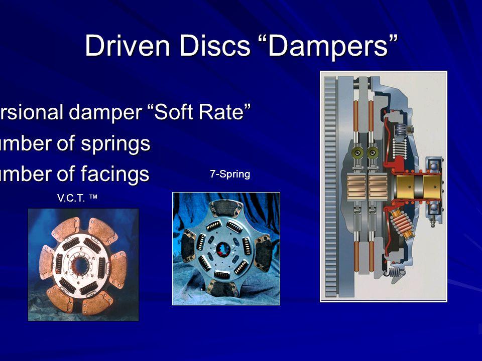 Driven Discs Dampers