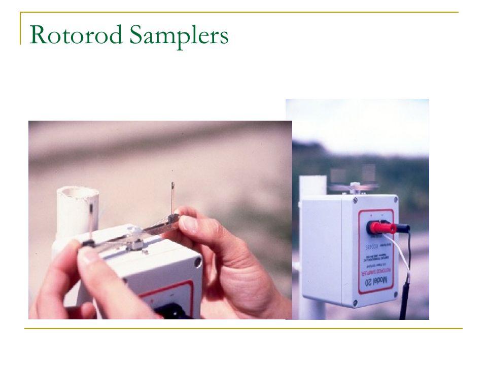 Rotorod Samplers