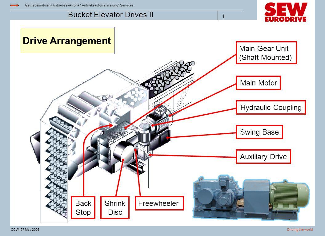 Drive Arrangement Main Gear Unit (Shaft Mounted) Main Motor