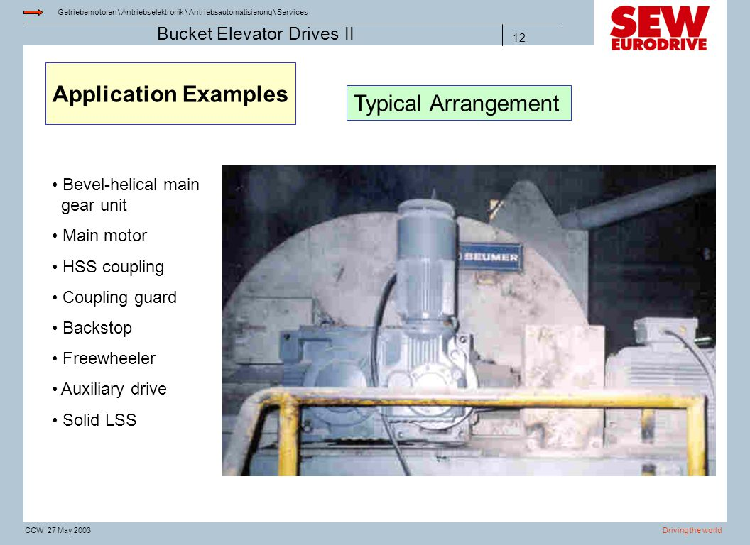 Application Examples Typical Arrangement Bevel-helical main gear unit