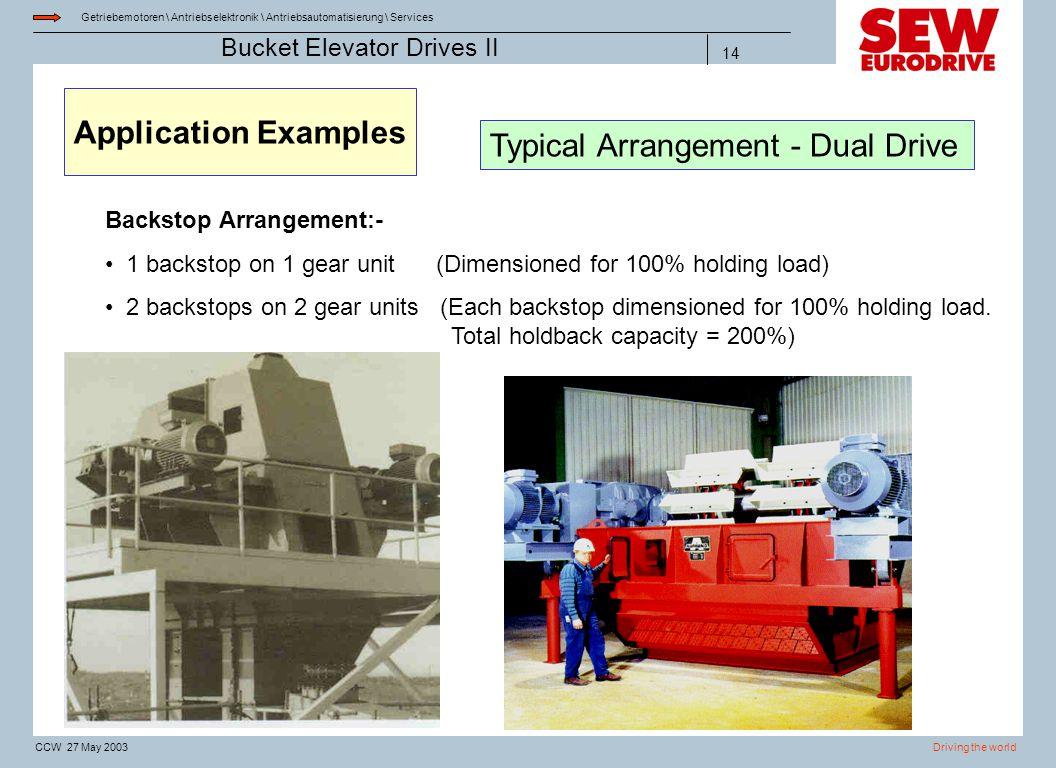 Typical Arrangement - Dual Drive