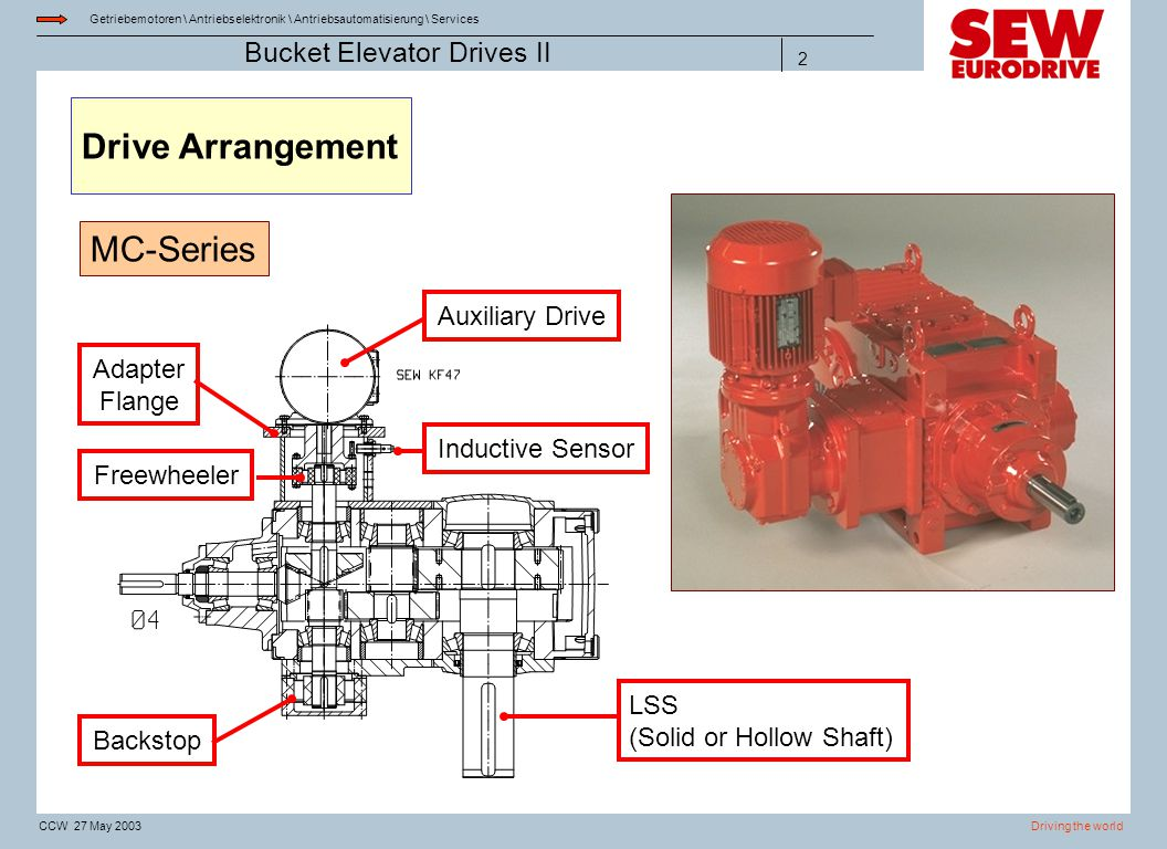 Drive Arrangement MC-Series Auxiliary Drive Adapter Flange