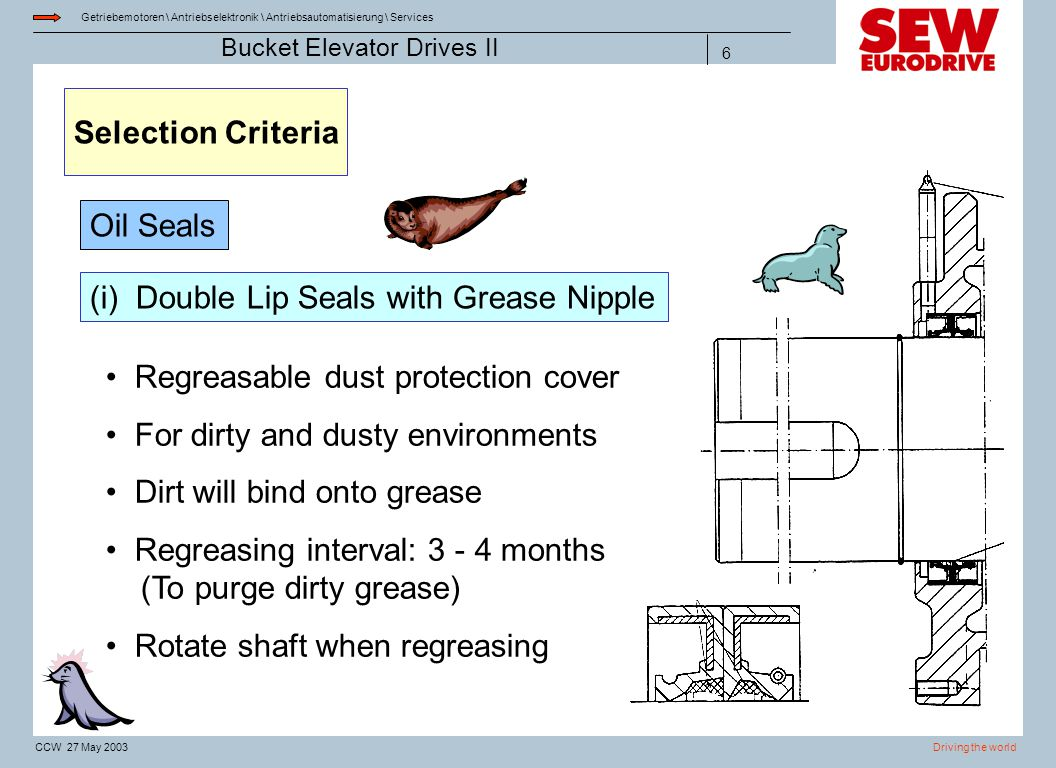 Selection Criteria Oil Seals. (i) Double Lip Seals with Grease Nipple. Regreasable dust protection cover.