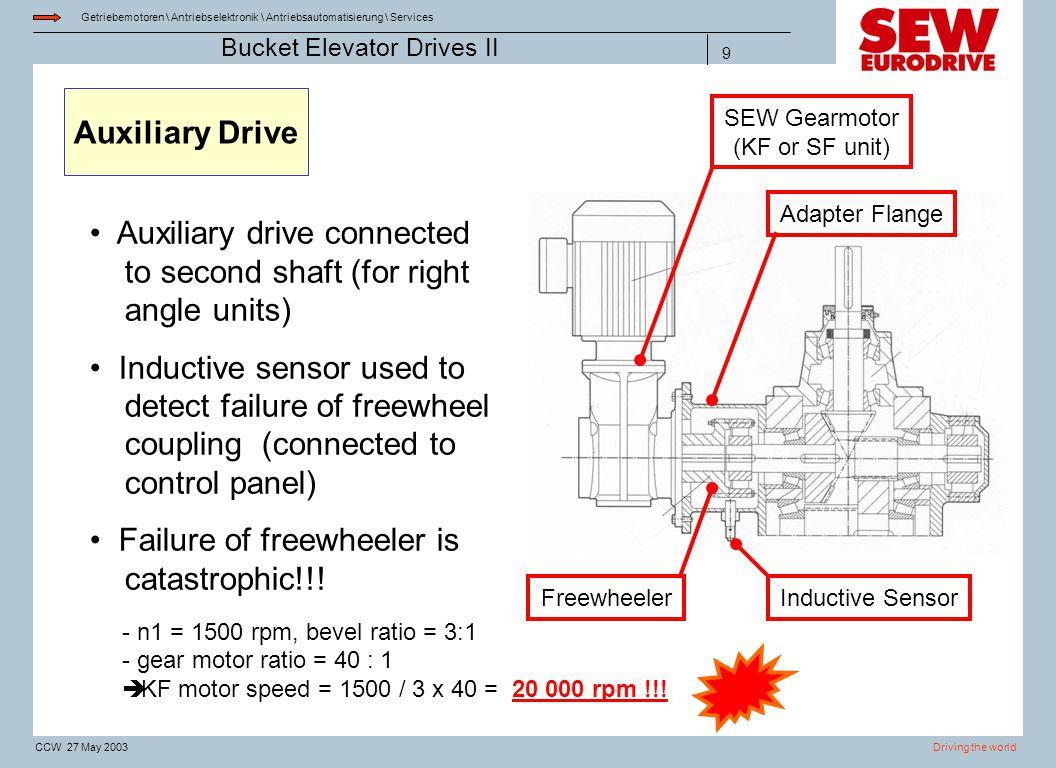 SEW Gearmotor (KF or SF unit)