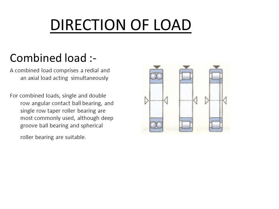DIRECTION OF LOAD Combined load :-