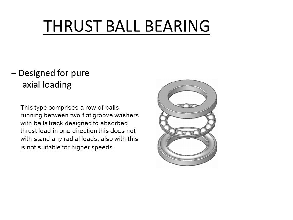 THRUST BALL BEARING – Designed for pure axial loading