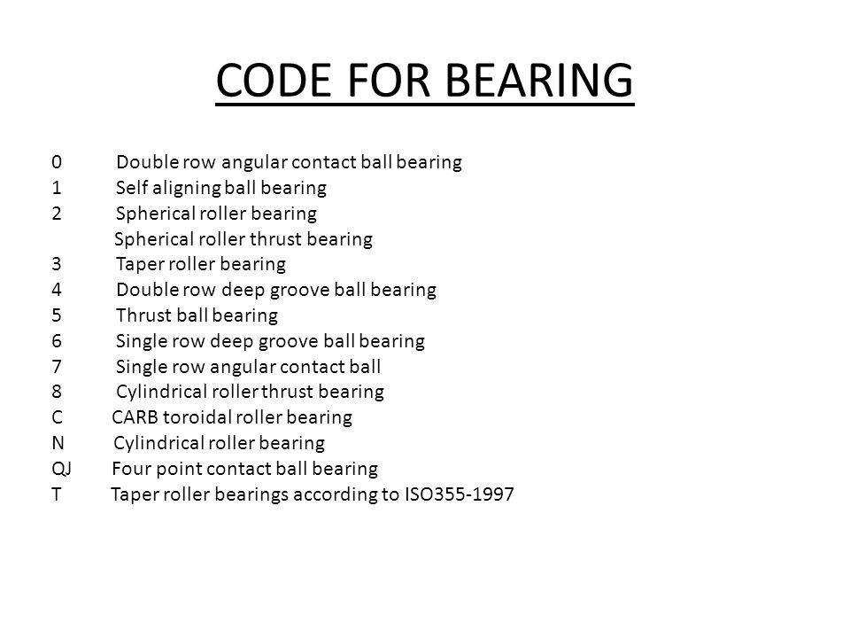 CODE FOR BEARING