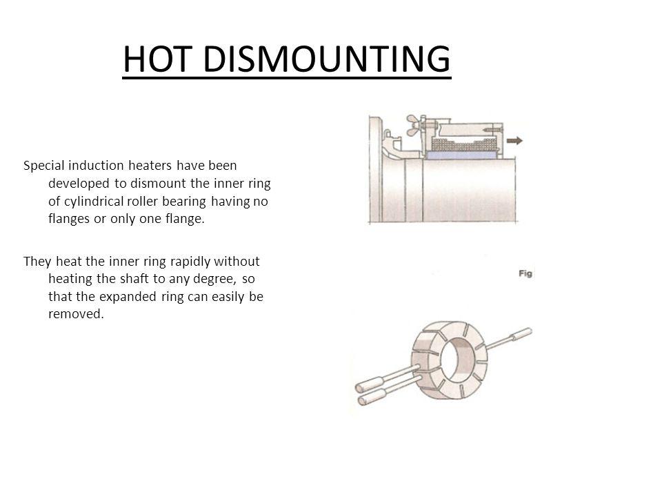 HOT DISMOUNTING