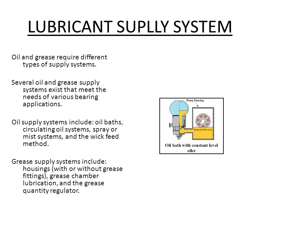 LUBRICANT SUPLLY SYSTEM