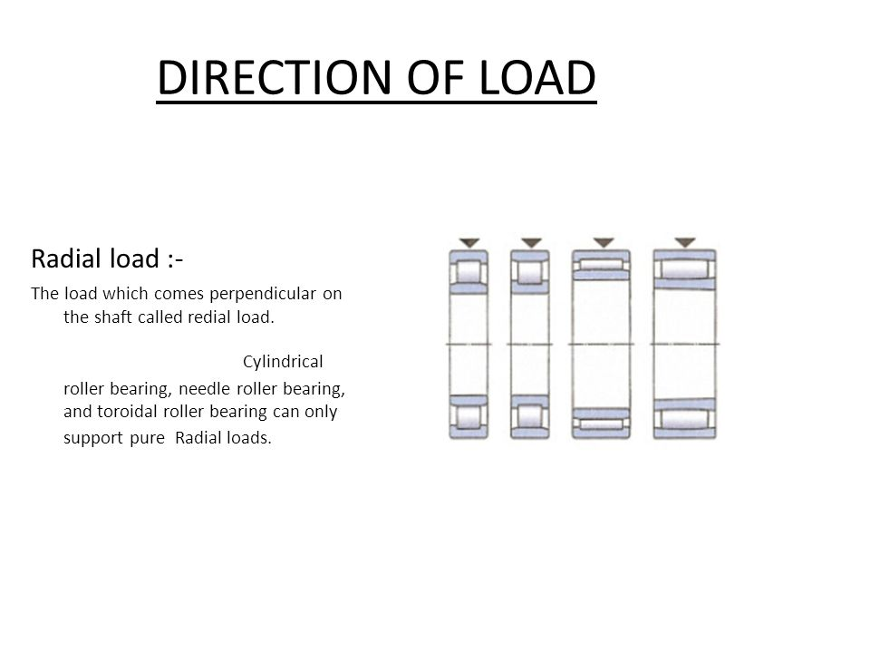 DIRECTION OF LOAD Radial load :-