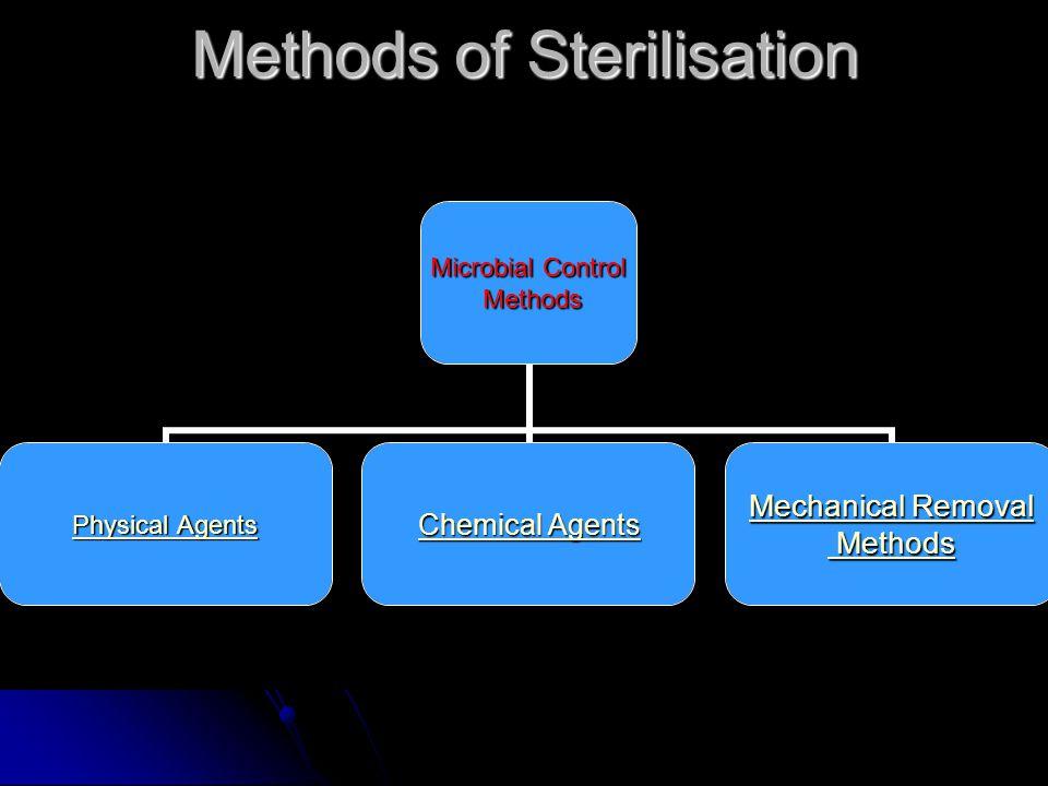 Methods of Sterilisation