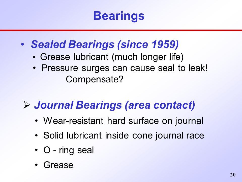 Bearings Sealed Bearings (since 1959) Journal Bearings (area contact)