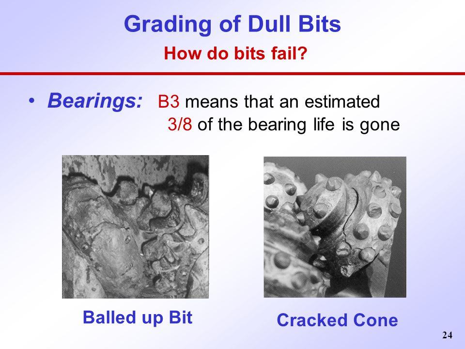 Grading of Dull Bits How do bits fail