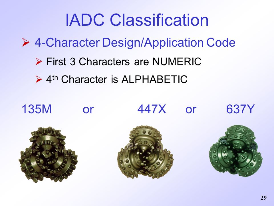 IADC Classification 4-Character Design/Application Code