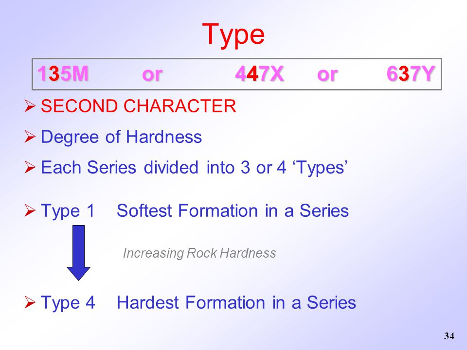 Type 135M or 447X or 637Y SECOND CHARACTER Degree of Hardness
