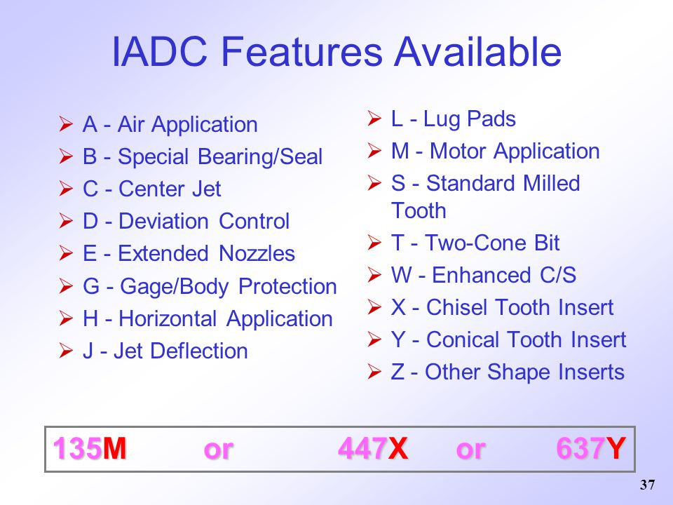 IADC Features Available