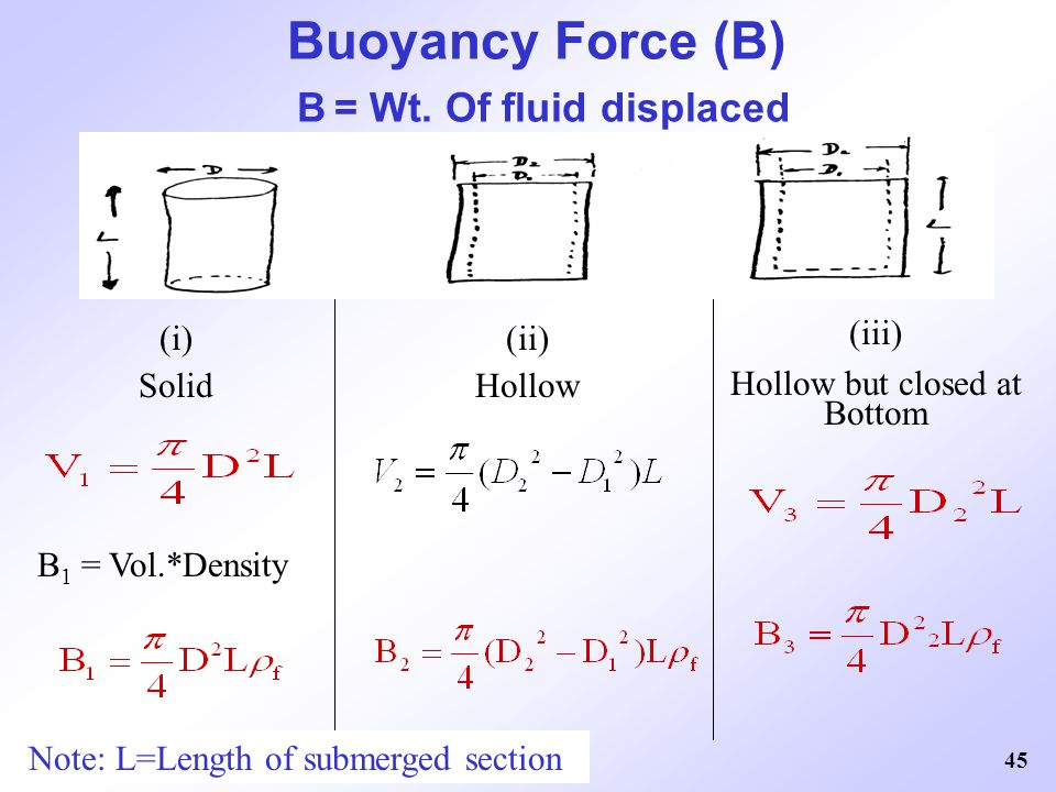 Buoyancy Force (B) B = Wt. Of fluid displaced