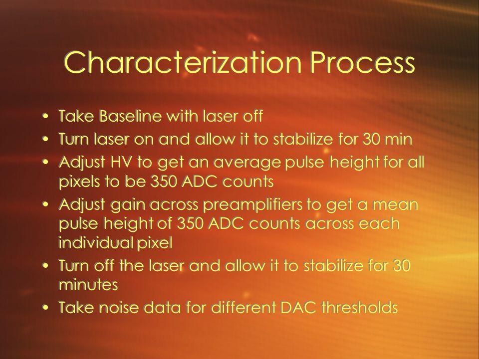 Characterization Process