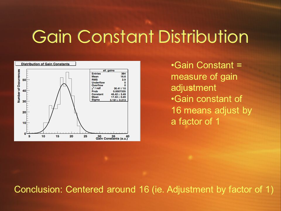 Gain Constant Distribution