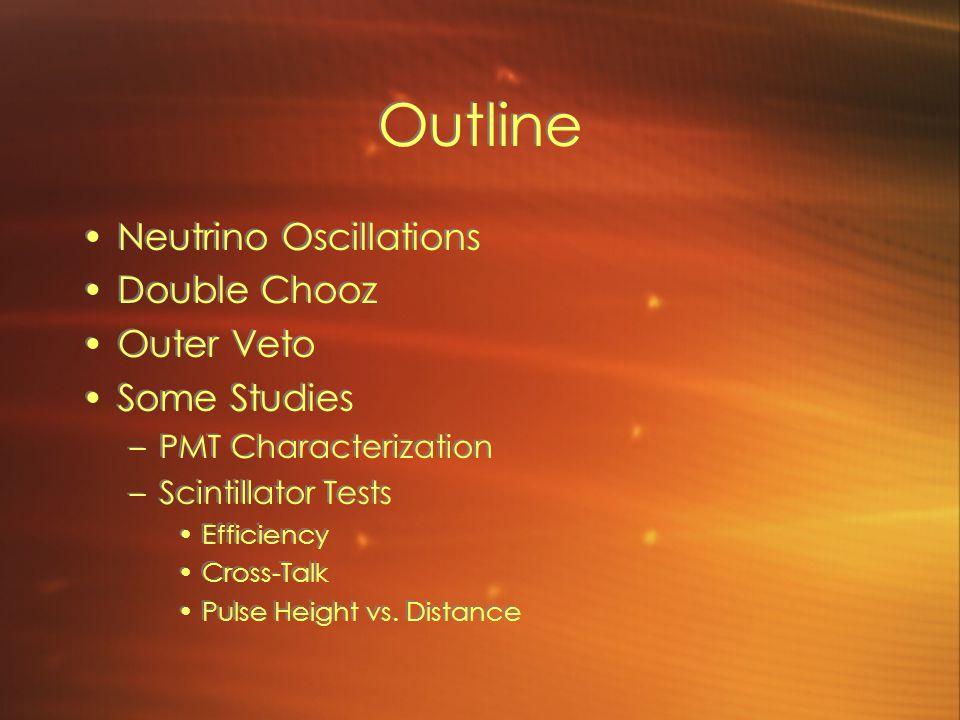 Outline Neutrino Oscillations Double Chooz Outer Veto Some Studies