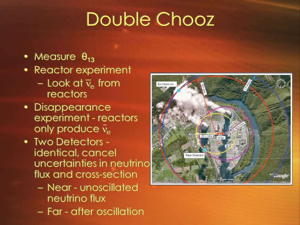 Double Chooz Measure θ13 Reactor experiment Look at e from reactors