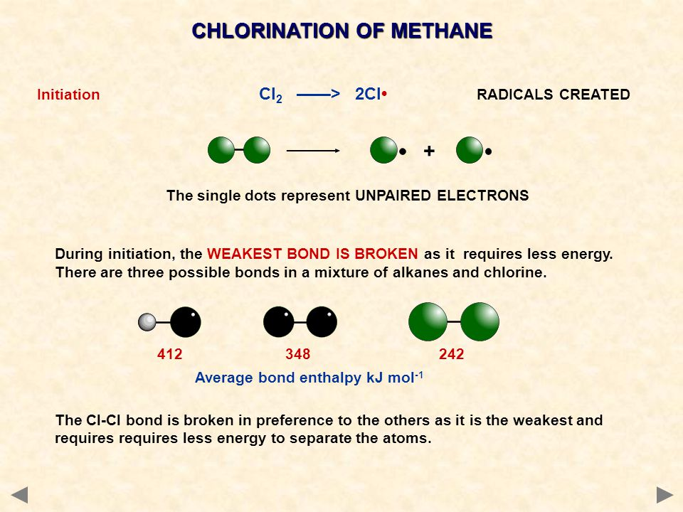 CHLORINATION OF METHANE The single dots represent UNPAIRED ELECTRONS