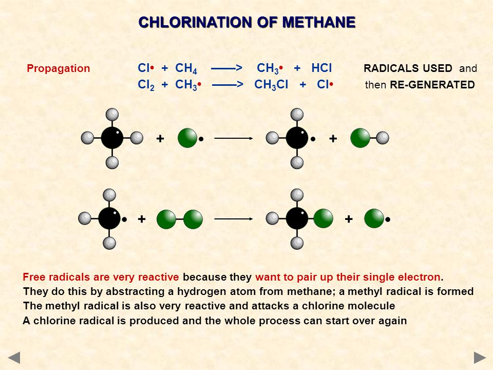 CHLORINATION OF METHANE