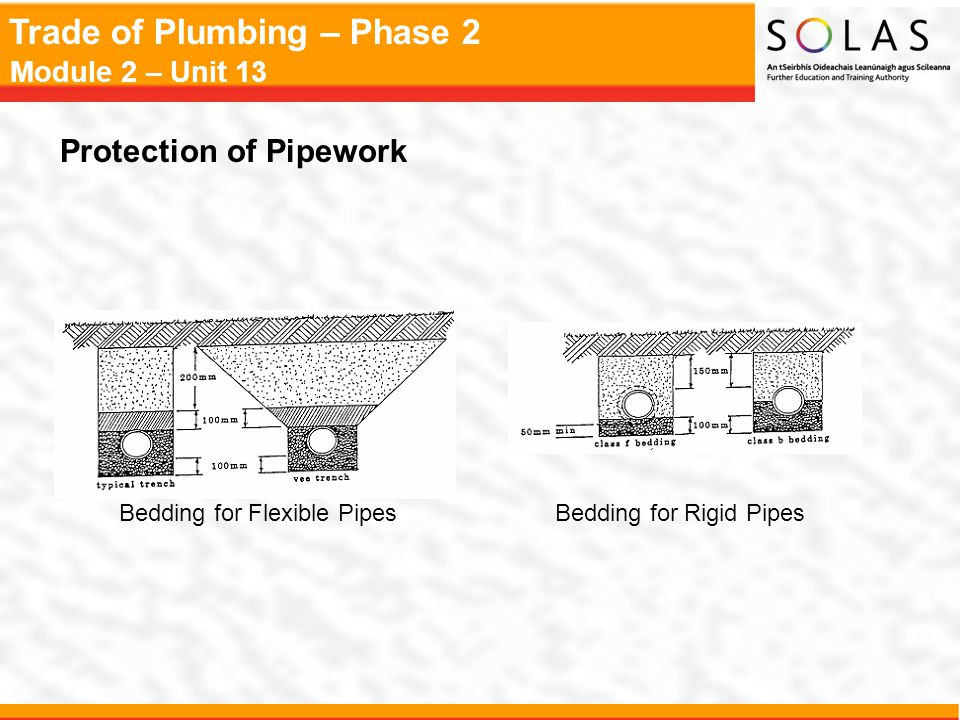 Protection of Pipework