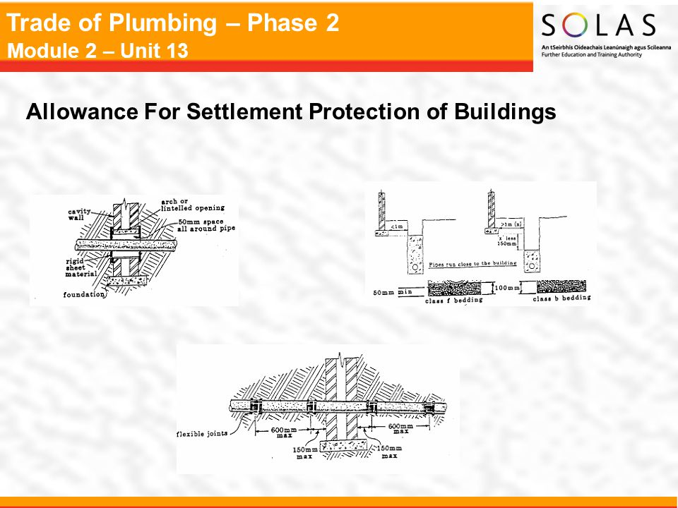 Allowance For Settlement Protection of Buildings