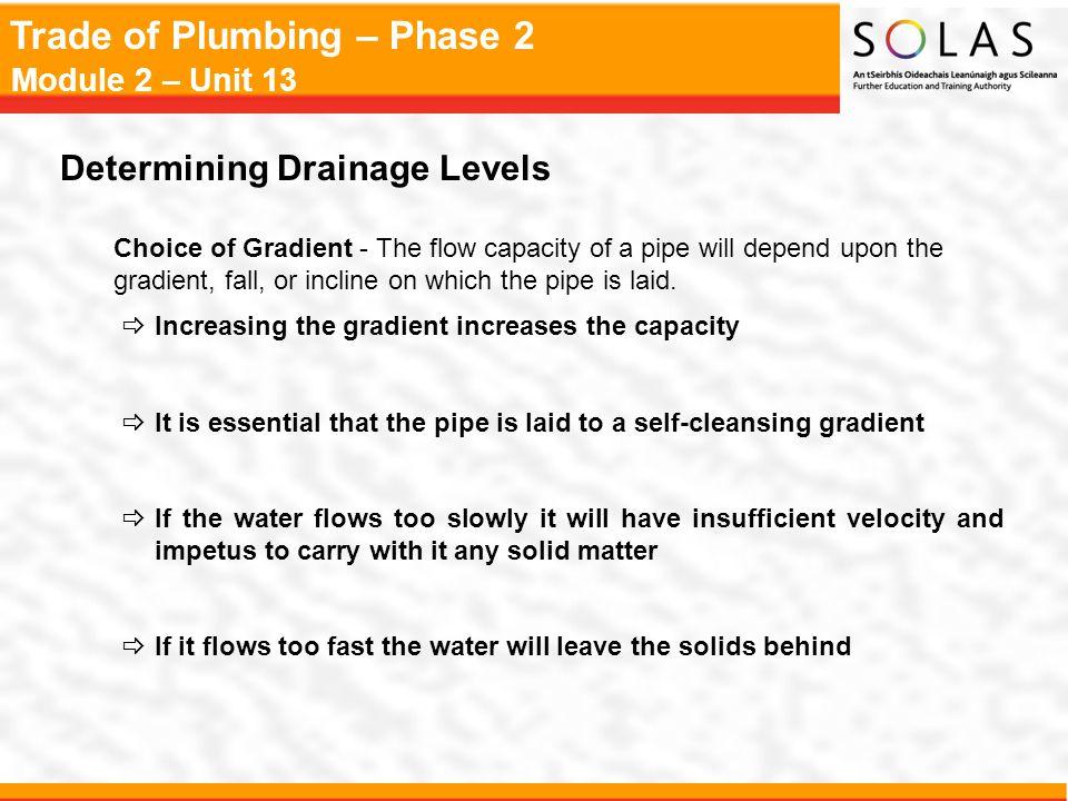Determining Drainage Levels