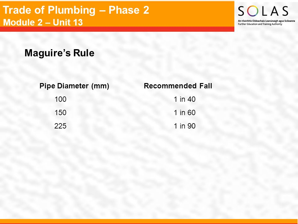 Maguire's Rule Pipe Diameter (mm) Recommended Fall 100 1 in 40