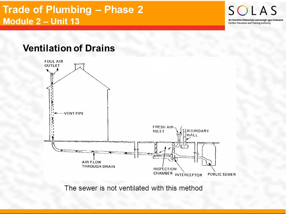 Ventilation of Drains The sewer is not ventilated with this method