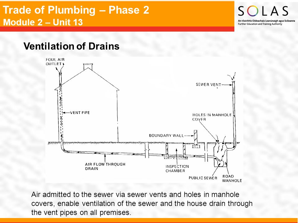 Ventilation of Drains