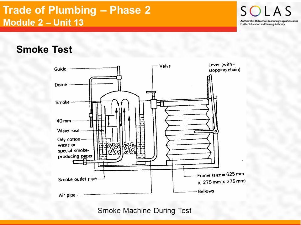 Smoke Test Smoke Machine During Test