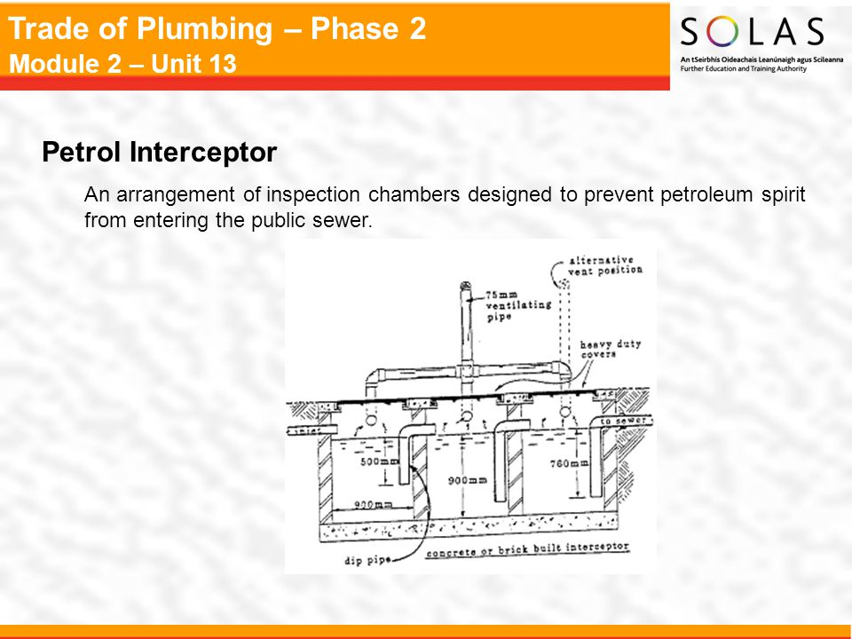 Petrol Interceptor An arrangement of inspection chambers designed to prevent petroleum spirit from entering the public sewer.