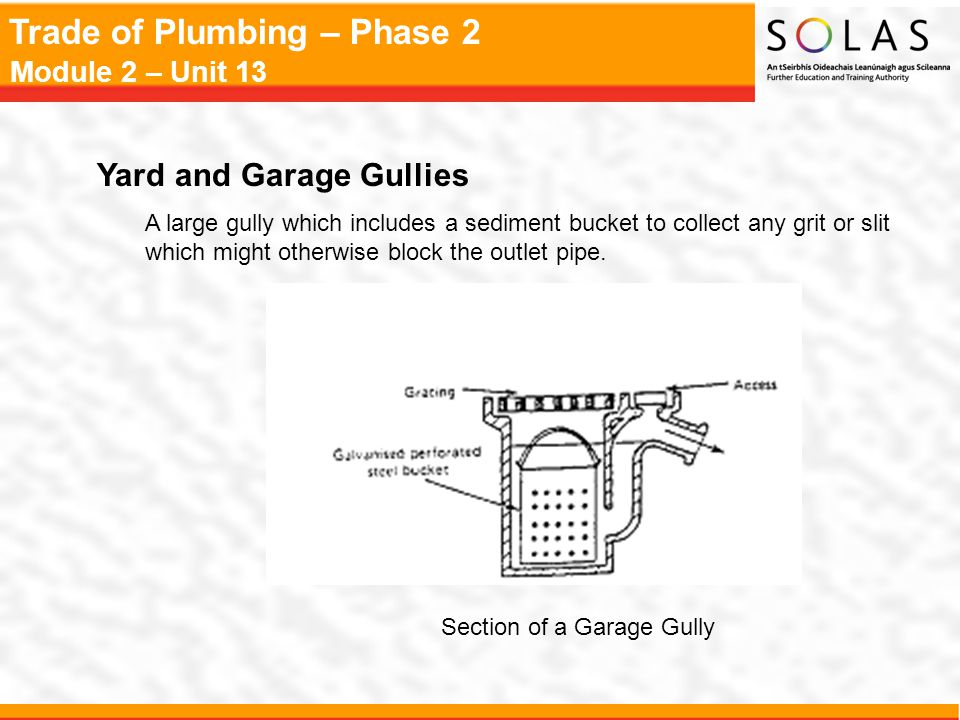 Yard and Garage Gullies