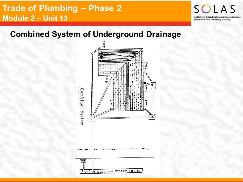 Combined System of Underground Drainage